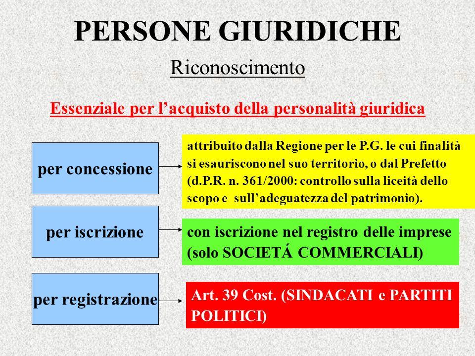 PERSONE GIURIDICHE Riconoscimento attribuito dalla Regione per le P.G. le cui finalità si esauriscono nel suo territorio, o dal Prefetto (d.P.R. n. 36