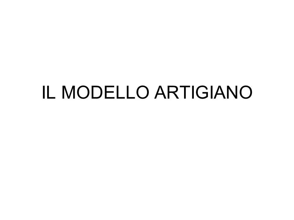 IL MODELLO ARTIGIANO