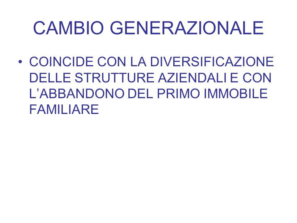 CAMBIO GENERAZIONALE COINCIDE CON LA DIVERSIFICAZIONE DELLE STRUTTURE AZIENDALI E CON LABBANDONO DEL PRIMO IMMOBILE FAMILIARE