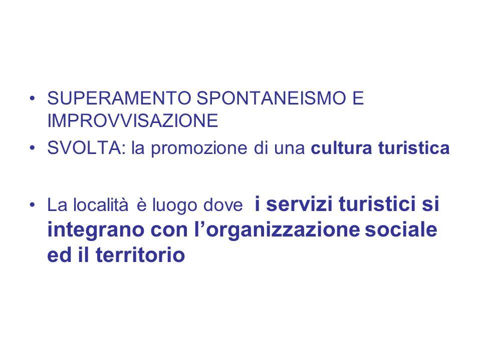 SUPERAMENTO SPONTANEISMO E IMPROVVISAZIONE SVOLTA: la promozione di una cultura turistica La località è luogo dove i servizi turistici si integrano con lorganizzazione sociale ed il territorio