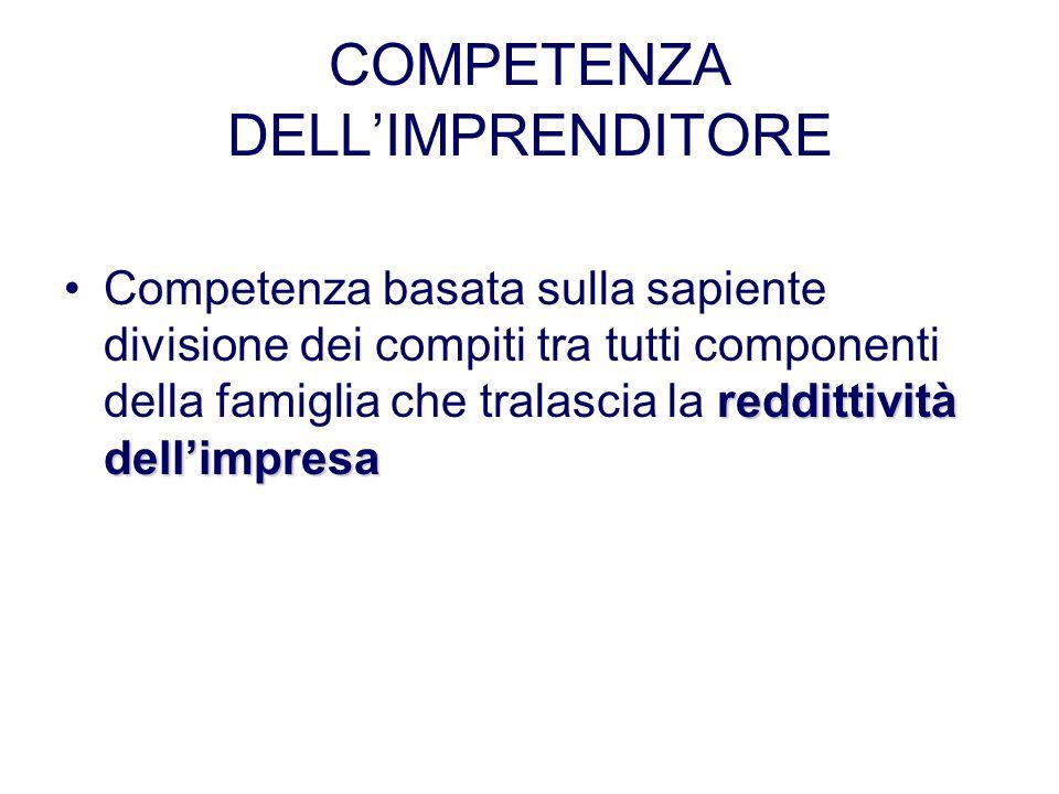 COMPETENZA DELLIMPRENDITORE reddittività dellimpresaCompetenza basata sulla sapiente divisione dei compiti tra tutti componenti della famiglia che tralascia la reddittività dellimpresa