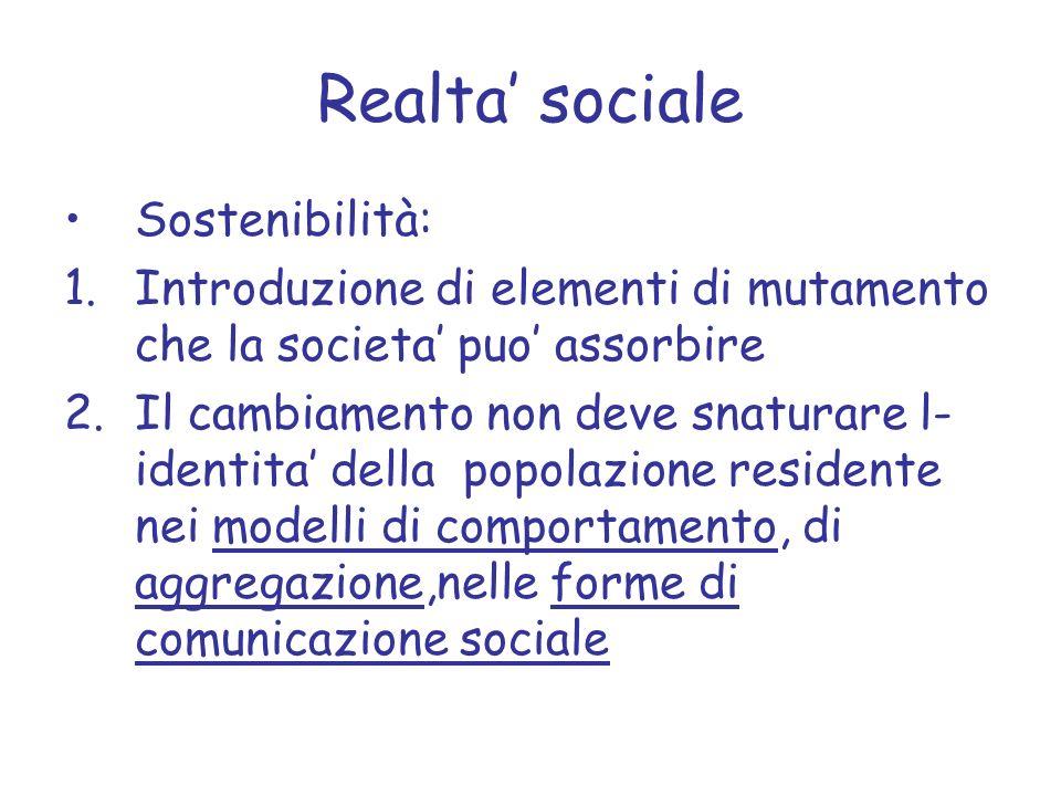 Realta sociale Sostenibilità: 1.Introduzione di elementi di mutamento che la societa puo assorbire 2.Il cambiamento non deve snaturare l- identita della popolazione residente nei modelli di comportamento, di aggregazione,nelle forme di comunicazione sociale