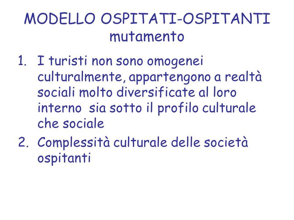 MODELLO OSPITATI-OSPITANTI mutamento 1.I turisti non sono omogenei culturalmente, appartengono a realtà sociali molto diversificate al loro interno sia sotto il profilo culturale che sociale 2.Complessità culturale delle società ospitanti