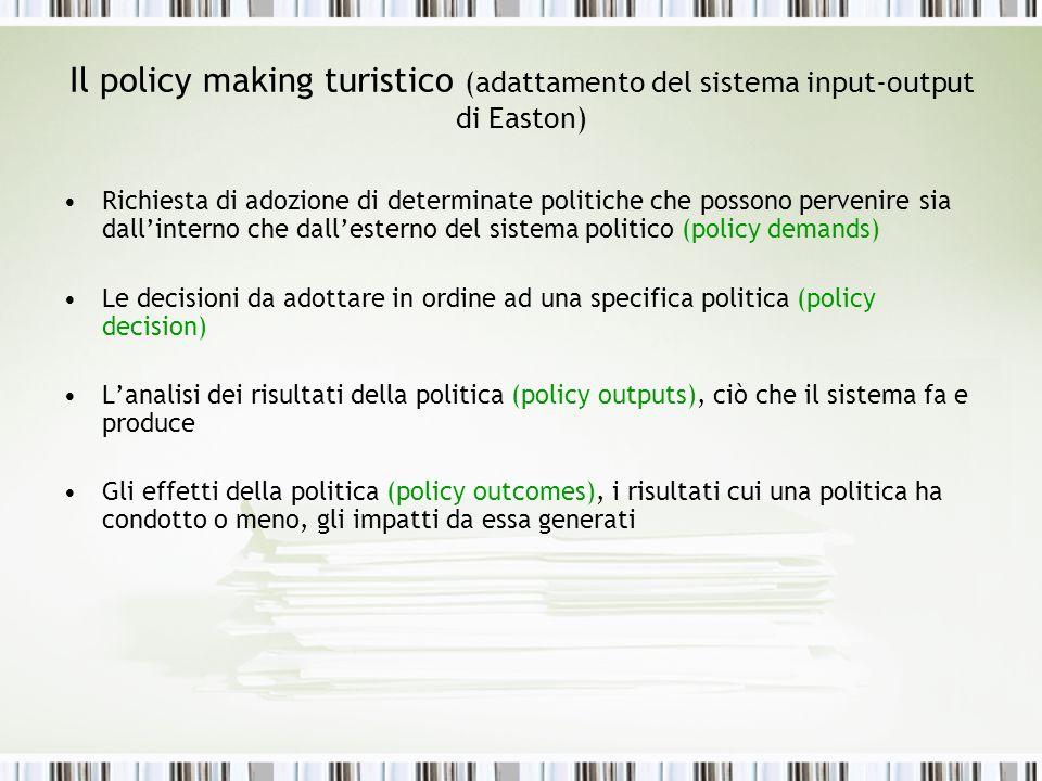 Il policy making turistico (adattamento del sistema input-output di Easton) Richiesta di adozione di determinate politiche che possono pervenire sia d