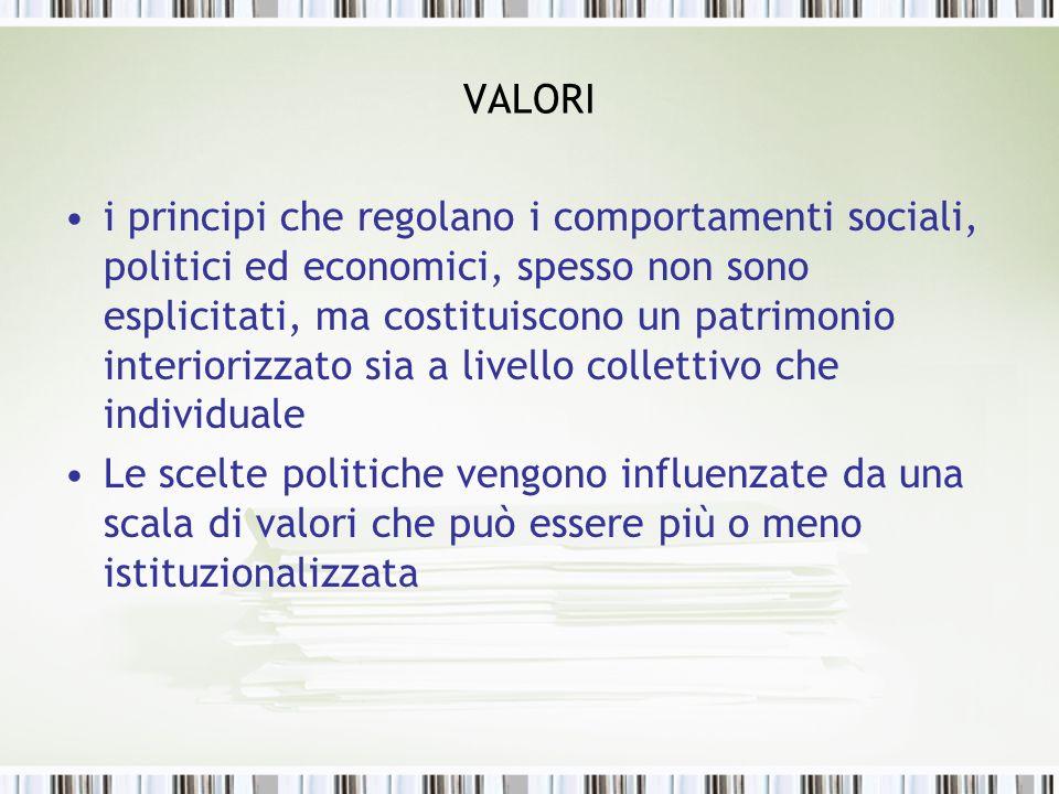 VALORI i principi che regolano i comportamenti sociali, politici ed economici, spesso non sono esplicitati, ma costituiscono un patrimonio interiorizz