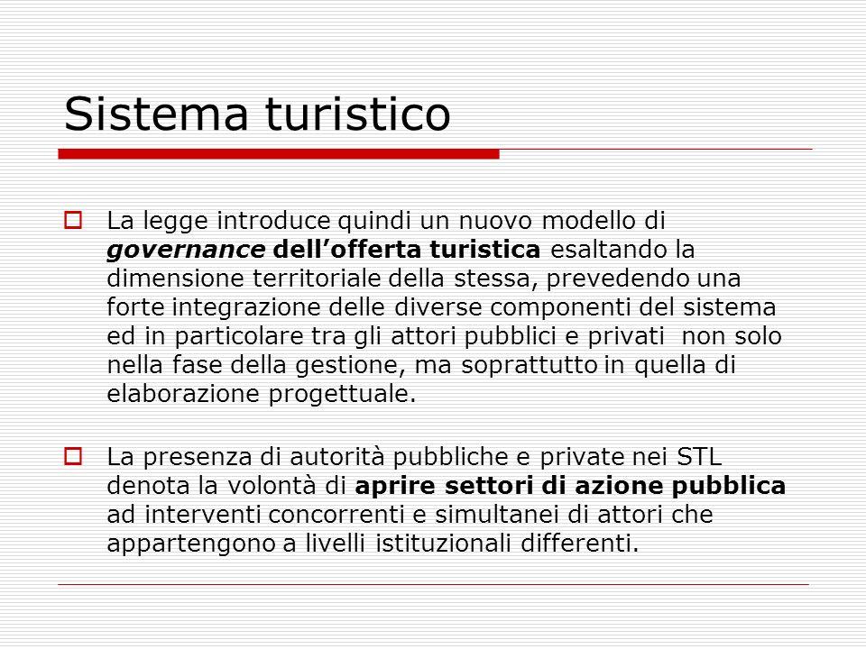 Sistema turistico La legge introduce quindi un nuovo modello di governance dellofferta turistica esaltando la dimensione territoriale della stessa, pr