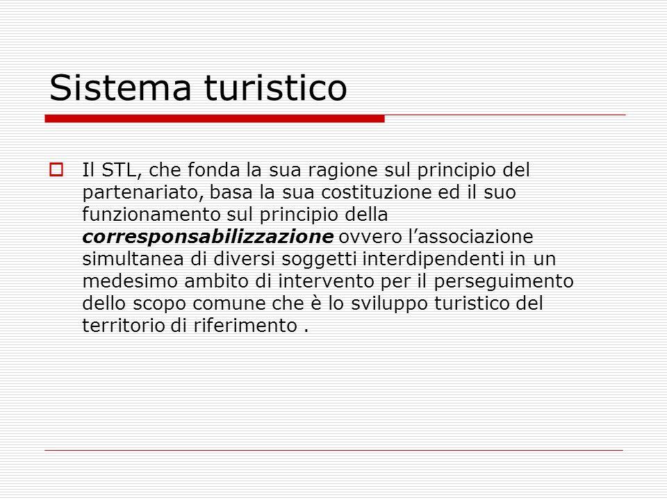 Sistema turistico Il STL, che fonda la sua ragione sul principio del partenariato, basa la sua costituzione ed il suo funzionamento sul principio dell