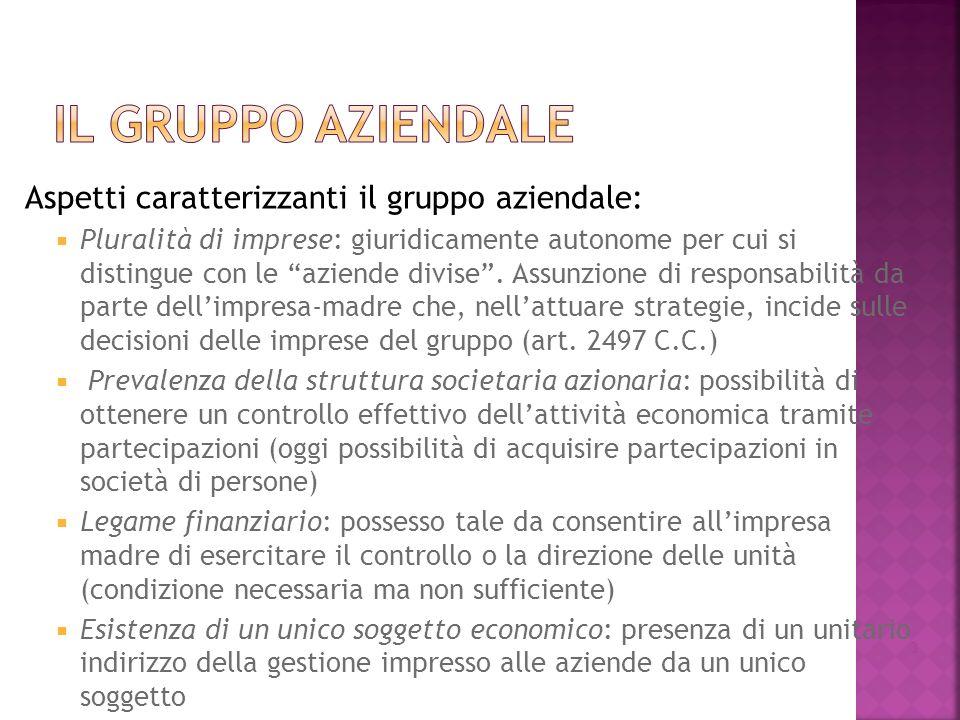 4 Differenti modalità di classificazione dei gruppi di imprese In base al processo di integrazione strategica -GRUPPI ECONOMICI -GRUPPI FINANZIARI N.B.: frequente presenza di GRUPPI MISTI In base al processo di integrazione economica -GRUPPI VERTICALI -GRUPPI ORIZZONTALI -GRUPPI CONGLOMERATI