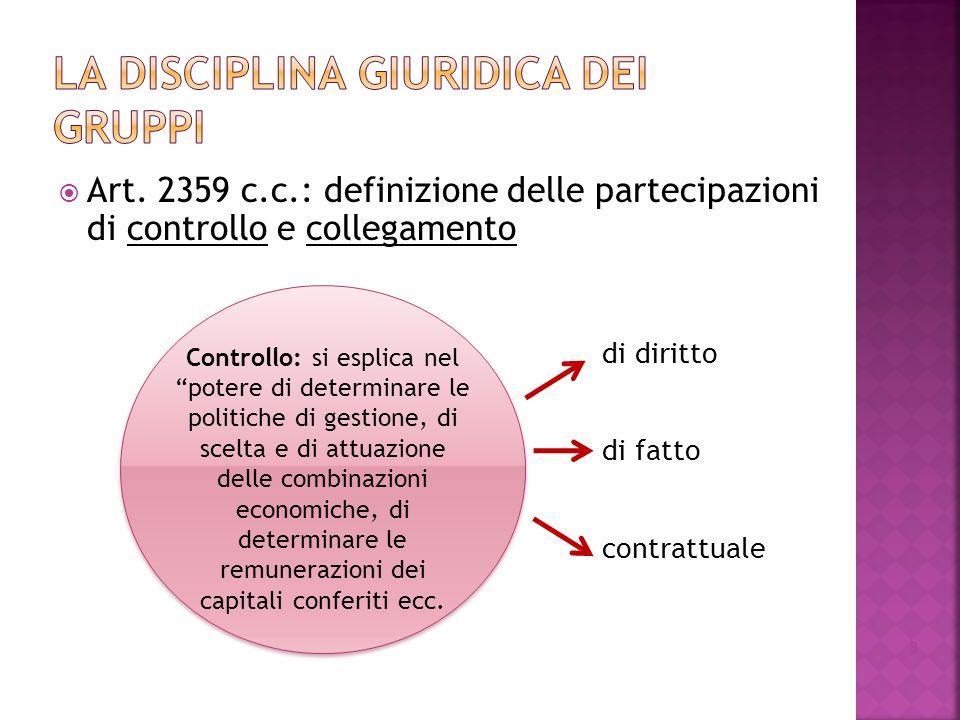 Art. 2359 c.c.: definizione delle partecipazioni di controllo e collegamento 8 Controllo: si esplica nel potere di determinare le politiche di gestion