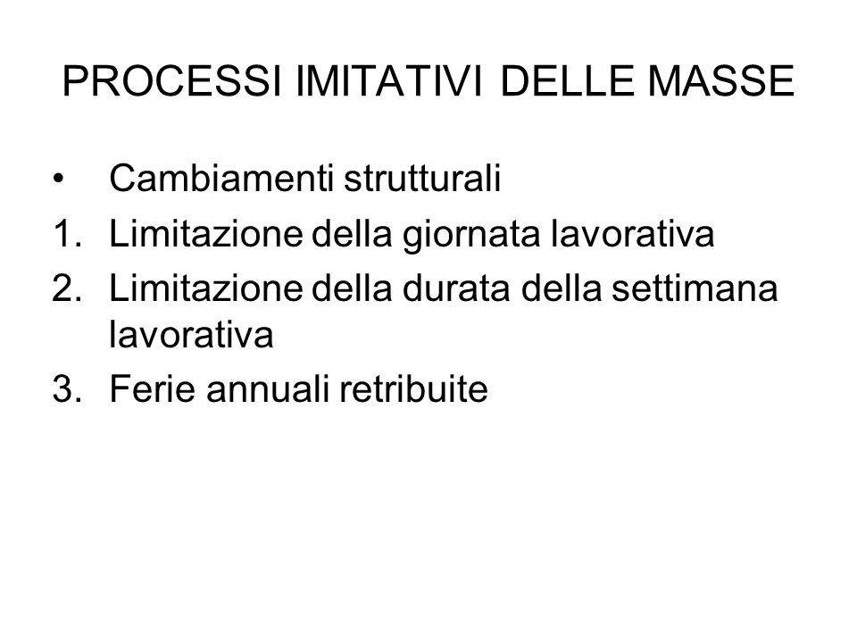 PROCESSI IMITATIVI DELLE MASSE Cambiamenti strutturali 1.Limitazione della giornata lavorativa 2.Limitazione della durata della settimana lavorativa 3