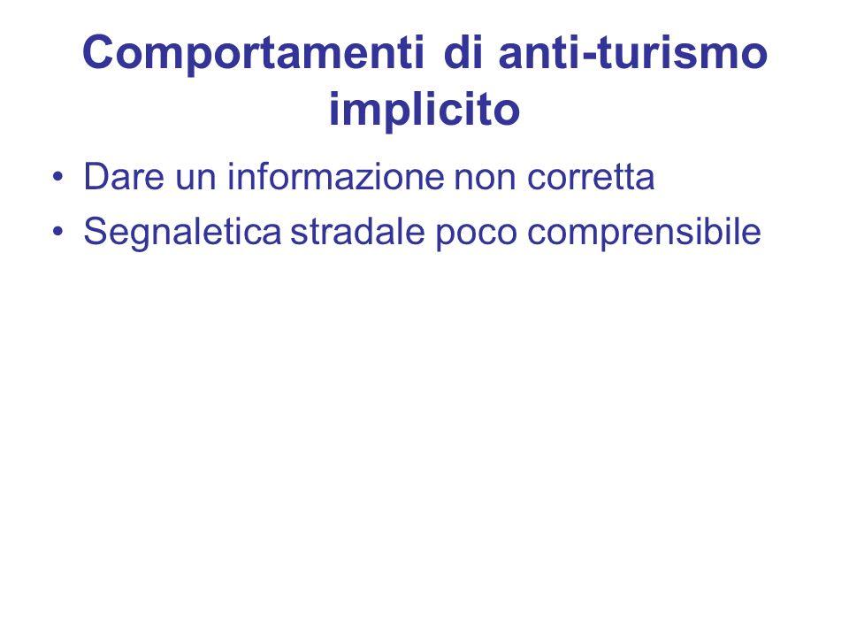 Comportamenti di anti-turismo implicito Dare un informazione non corretta Segnaletica stradale poco comprensibile