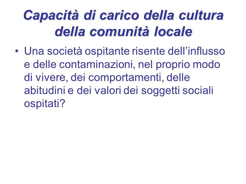 Capacità di carico della cultura della comunità locale Una società ospitante risente dellinflusso e delle contaminazioni, nel proprio modo di vivere, dei comportamenti, delle abitudini e dei valori dei soggetti sociali ospitati?