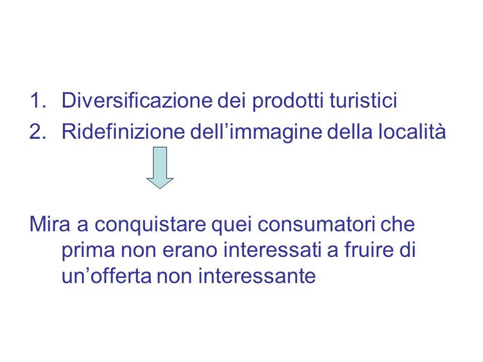 1.Diversificazione dei prodotti turistici 2.Ridefinizione dellimmagine della località Mira a conquistare quei consumatori che prima non erano interessati a fruire di unofferta non interessante