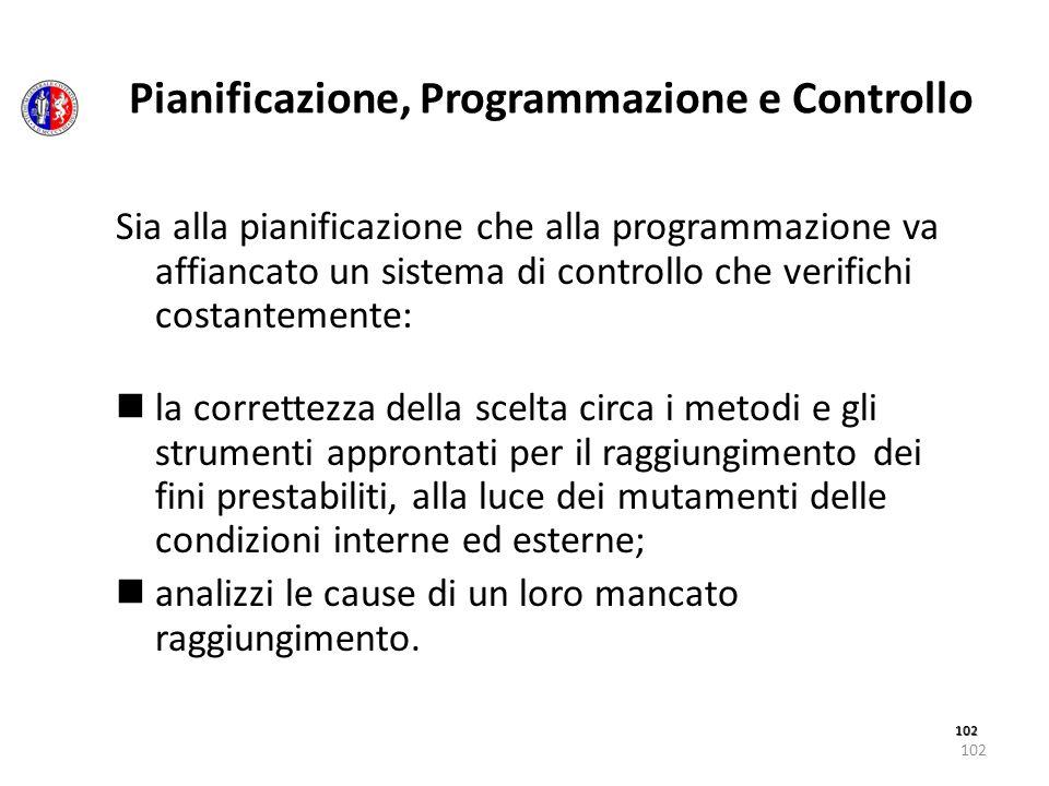 102 102 Sia alla pianificazione che alla programmazione va affiancato un sistema di controllo che verifichi costantemente: la correttezza della scelta
