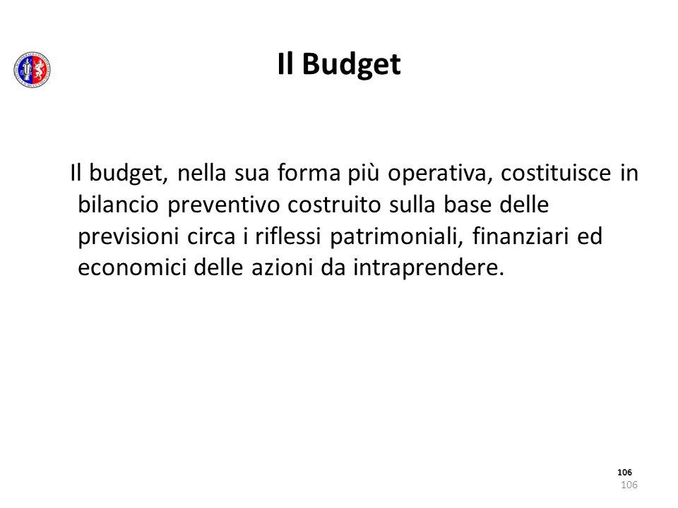 106 106 Il Budget Il budget, nella sua forma più operativa, costituisce in bilancio preventivo costruito sulla base delle previsioni circa i riflessi