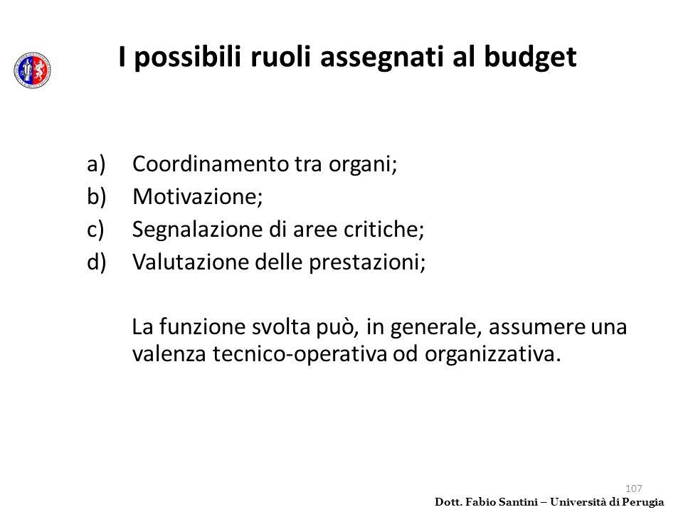 107 a)Coordinamento tra organi; b)Motivazione; c)Segnalazione di aree critiche; d)Valutazione delle prestazioni; La funzione svolta può, in generale,