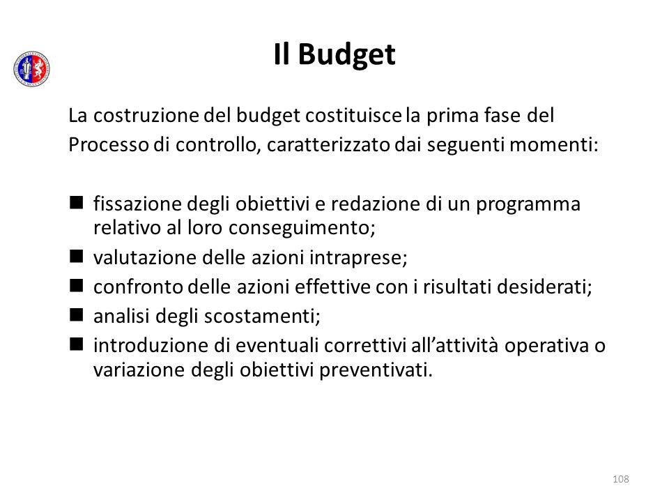 108 La costruzione del budget costituisce la prima fase del Processo di controllo, caratterizzato dai seguenti momenti: fissazione degli obiettivi e r
