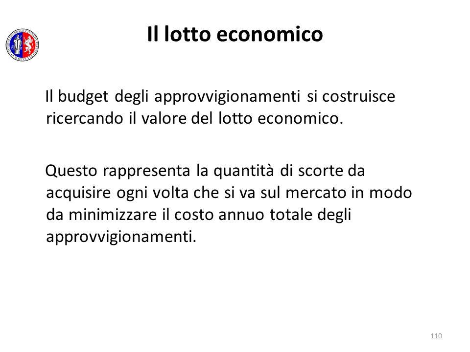 110 Il budget degli approvvigionamenti si costruisce ricercando il valore del lotto economico. Questo rappresenta la quantità di scorte da acquisire o
