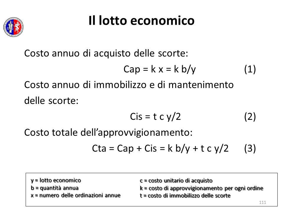 111 Costo annuo di acquisto delle scorte: Cap = k x = k b/y (1) Costo annuo di immobilizzo e di mantenimento delle scorte: Cis = t c y/2 (2) Costo tot
