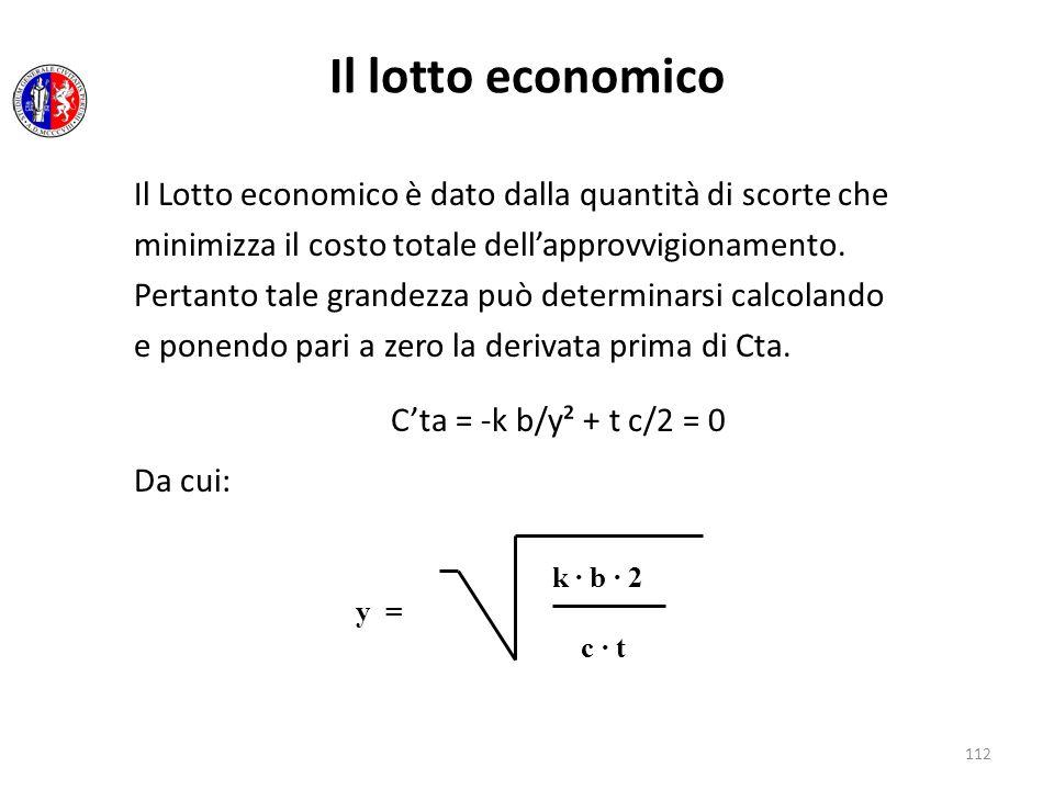 112 Il Lotto economico è dato dalla quantità di scorte che minimizza il costo totale dellapprovvigionamento. Pertanto tale grandezza può determinarsi