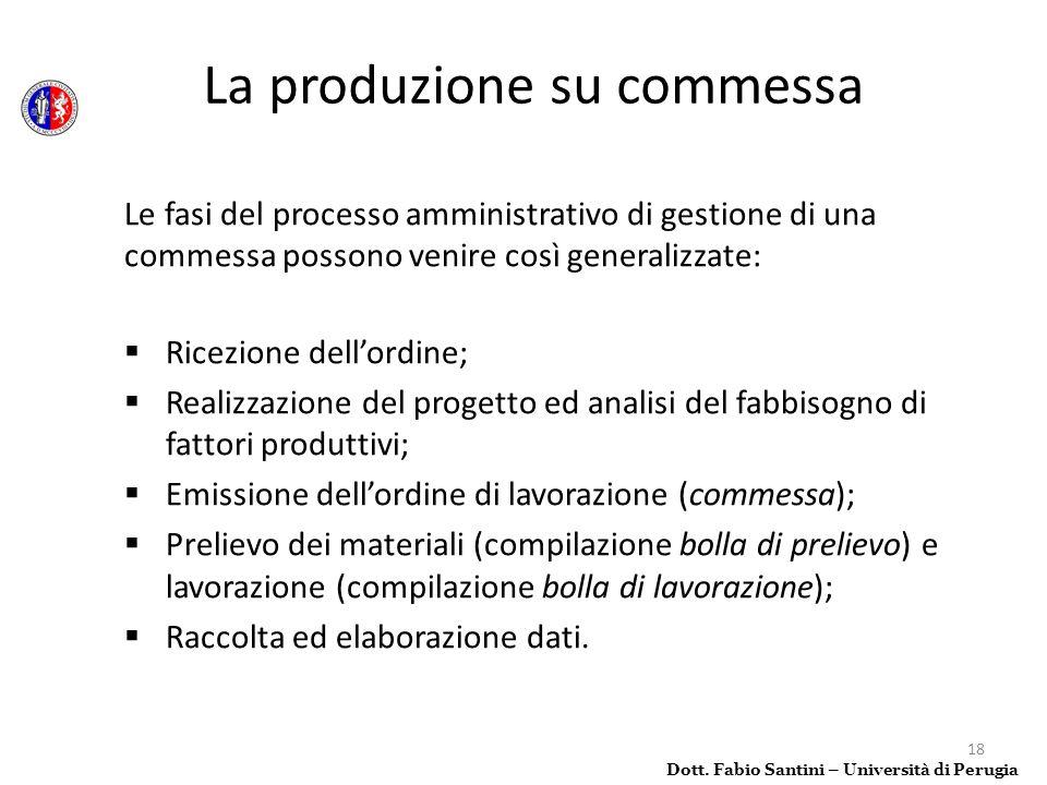 18 Le fasi del processo amministrativo di gestione di una commessa possono venire così generalizzate: Ricezione dellordine; Realizzazione del progetto