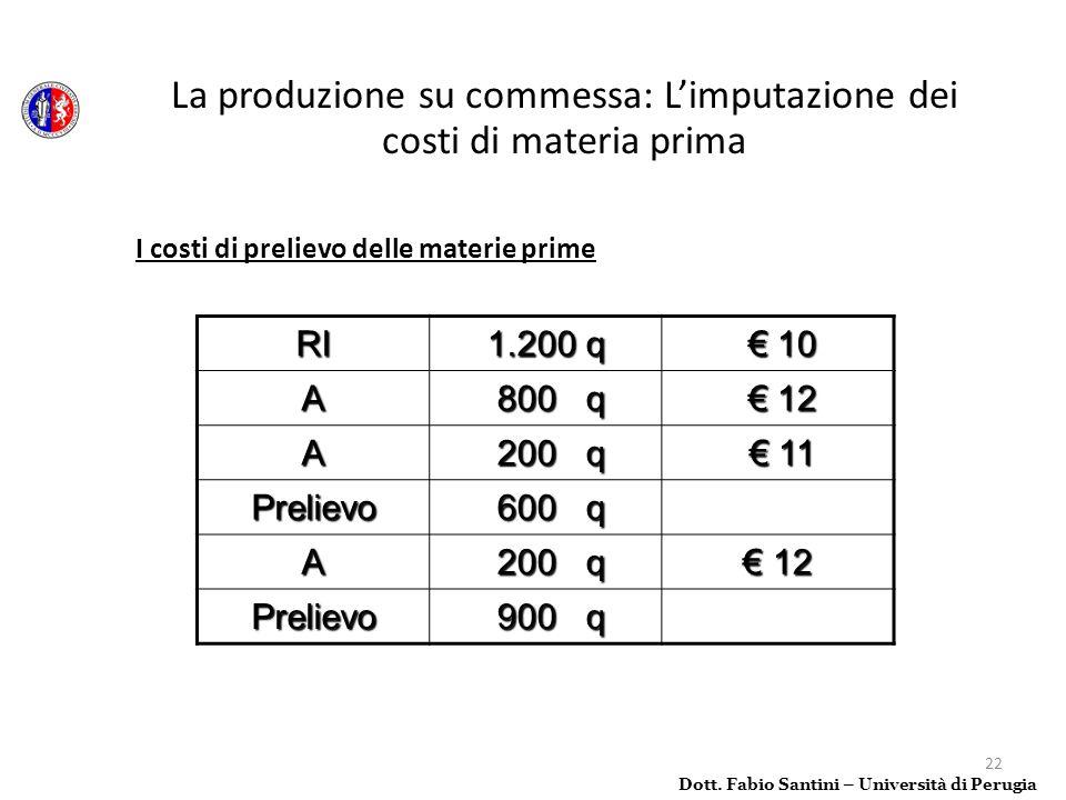 22 La produzione su commessa: Limputazione dei costi di materia prima I costi di prelievo delle materie prime Dott. Fabio Santini – Università di Peru