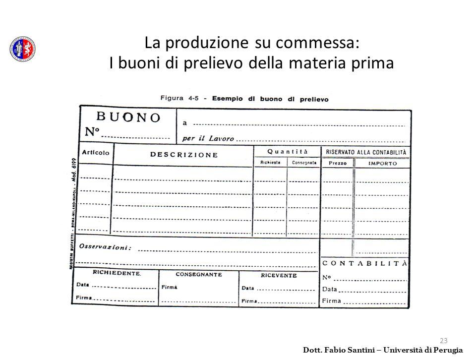 23 La produzione su commessa: I buoni di prelievo della materia prima Dott. Fabio Santini – Università di Perugia