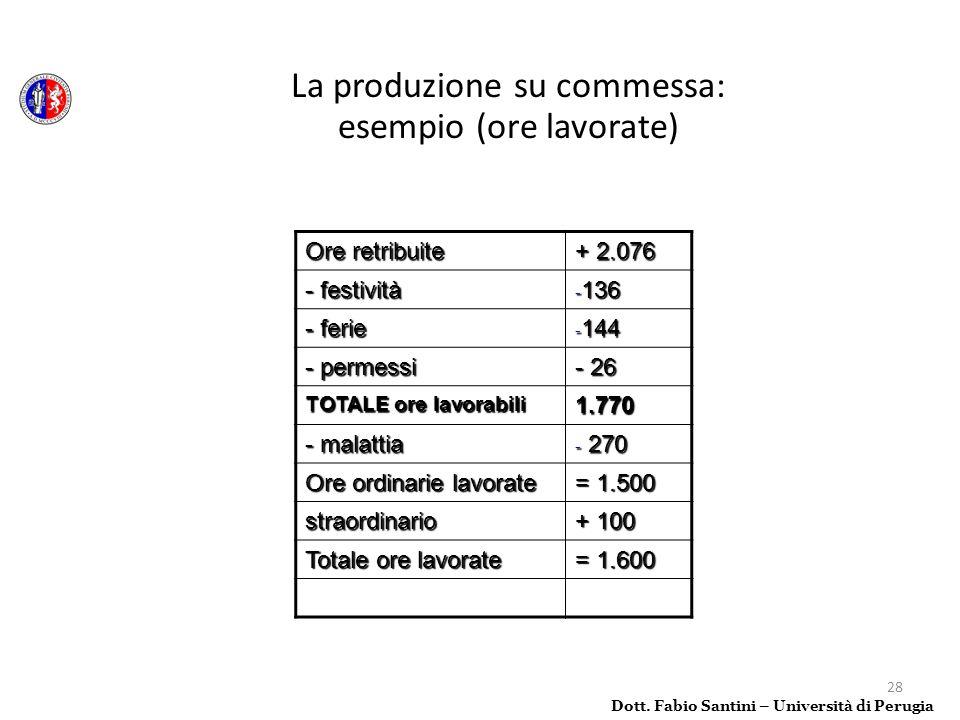 28 La produzione su commessa: esempio (ore lavorate) Dott. Fabio Santini – Università di Perugia Ore retribuite + 2.076 - festività - 136 - ferie - 14