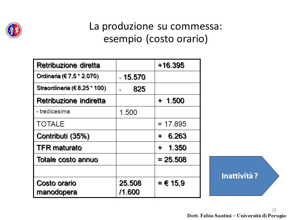 29 La produzione su commessa: esempio (costo orario) Dott. Fabio Santini – Università di Perugia Retribuzione diretta +16.395 Ordinaria ( 7,5 * 2.070)