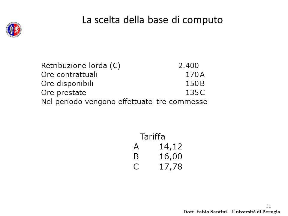 31 La scelta della base di computo Dott. Fabio Santini – Università di Perugia Retribuzione lorda ()2.400 Ore contrattuali170A Ore disponibili150B Ore