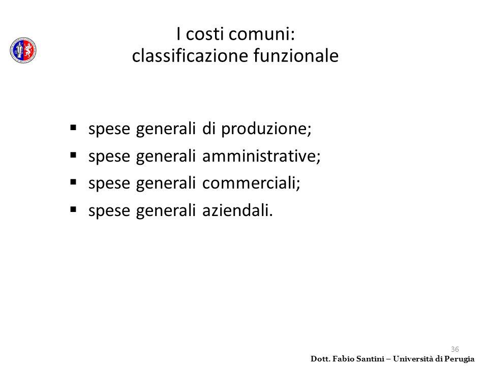 36 spese generali di produzione; spese generali amministrative; spese generali commerciali; spese generali aziendali. Dott. Fabio Santini – Università