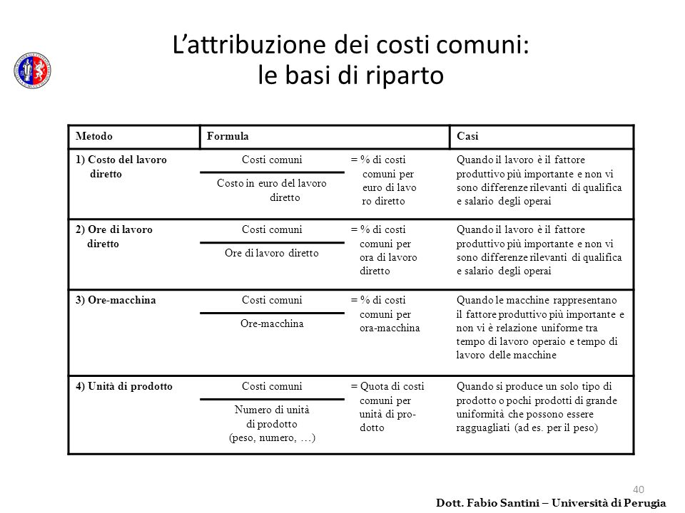 40 Dott. Fabio Santini – Università di Perugia Lattribuzione dei costi comuni: le basi di riparto MetodoFormulaCasi 1) Costo del lavoro diretto Costi