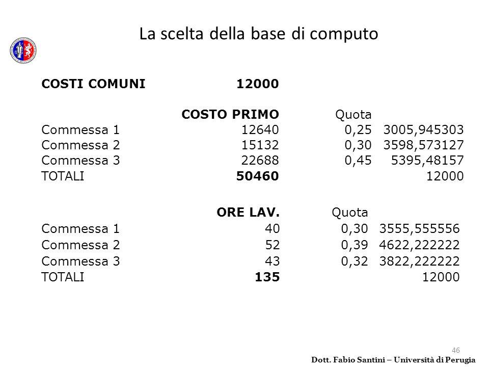 46 La scelta della base di computo Dott. Fabio Santini – Università di Perugia COSTI COMUNI12000 COSTO PRIMOQuota Commessa 1126400,253005,945303 Comme