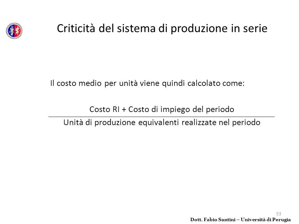 53 Il costo medio per unità viene quindi calcolato come: Costo RI + Costo di impiego del periodo Unità di produzione equivalenti realizzate nel period