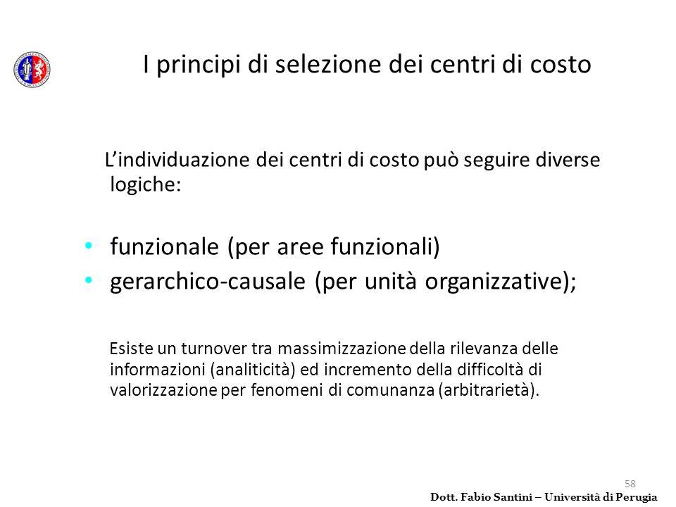 58 Lindividuazione dei centri di costo può seguire diverse logiche: funzionale (per aree funzionali) gerarchico-causale (per unità organizzative); Esi