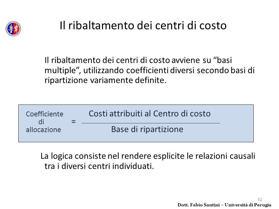 62 Il ribaltamento dei centri di costo avviene su basi multiple, utilizzando coefficienti diversi secondo basi di ripartizione variamente definite. Co
