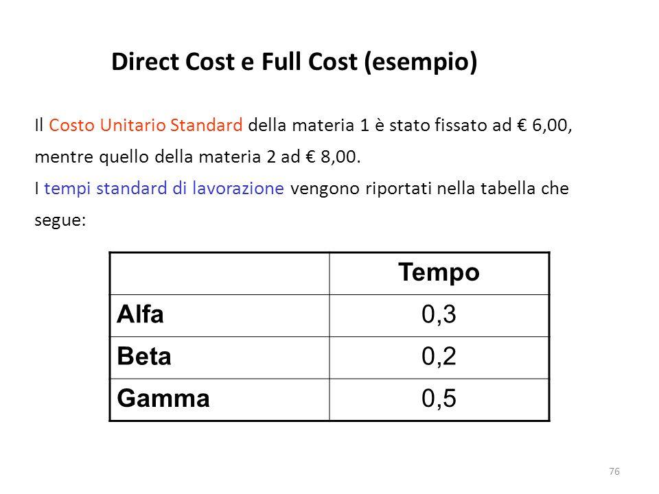76 Il Costo Unitario Standard della materia 1 è stato fissato ad 6,00, mentre quello della materia 2 ad 8,00. I tempi standard di lavorazione vengono