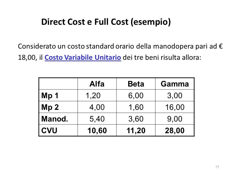 77 Considerato un costo standard orario della manodopera pari ad 18,00, il Costo Variabile Unitario dei tre beni risulta allora: AlfaBetaGamma Mp 11,2