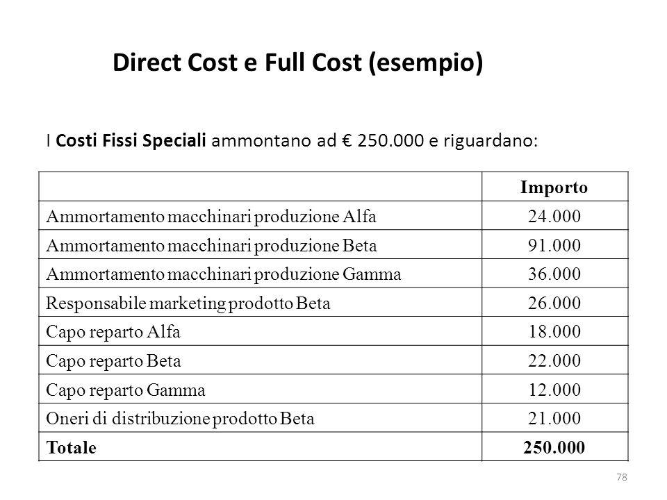 78 I Costi Fissi Speciali ammontano ad 250.000 e riguardano: Importo Ammortamento macchinari produzione Alfa24.000 Ammortamento macchinari produzione