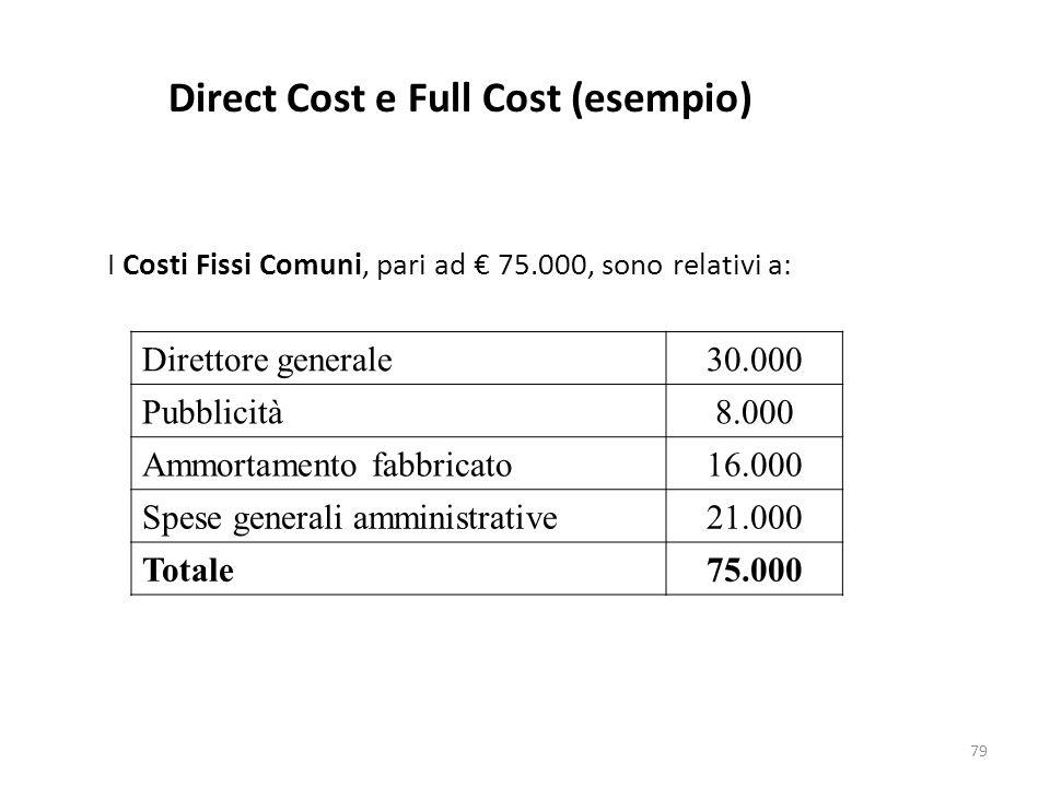 79 I Costi Fissi Comuni, pari ad 75.000, sono relativi a: Direttore generale30.000 Pubblicità8.000 Ammortamento fabbricato16.000 Spese generali ammini