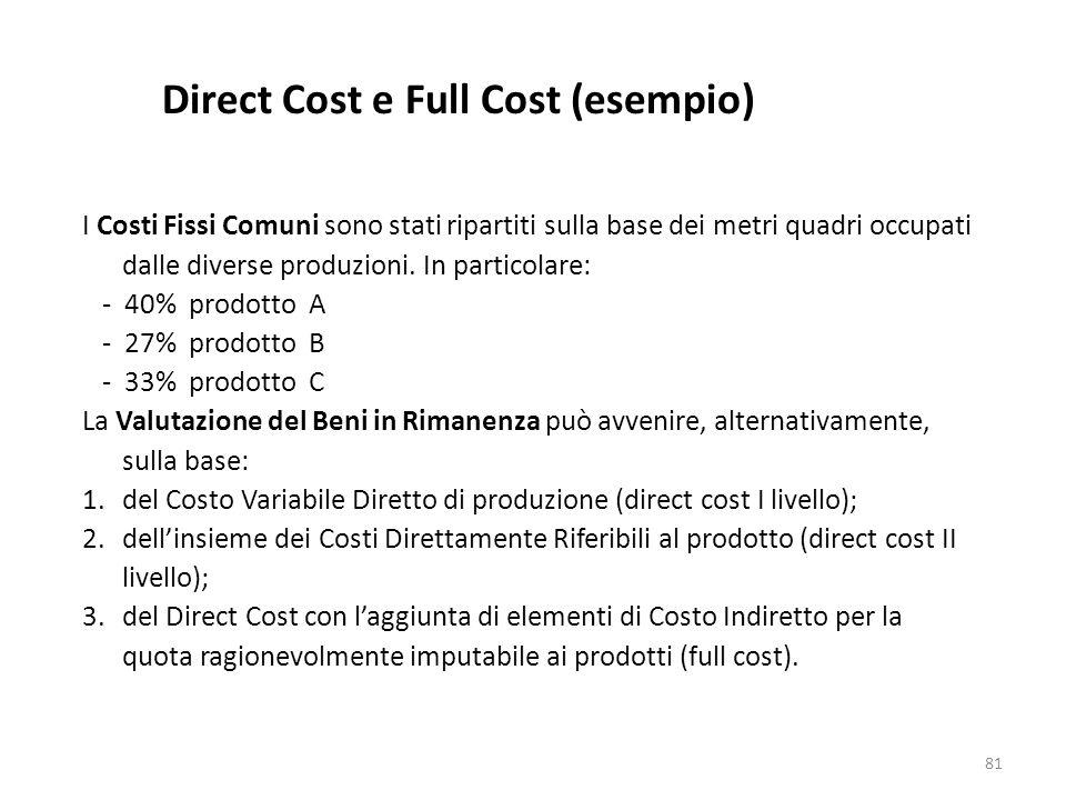 81 Direct Cost e Full Cost (esempio) I Costi Fissi Comuni sono stati ripartiti sulla base dei metri quadri occupati dalle diverse produzioni. In parti