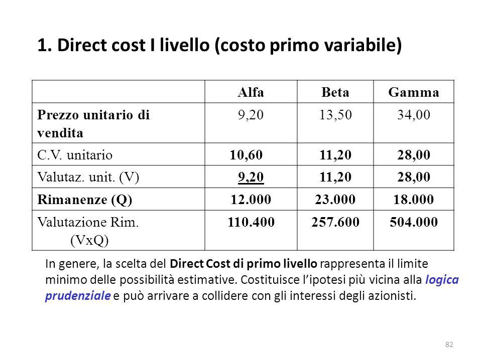82 AlfaBetaGamma Prezzo unitario di vendita 9,2013,5034,00 C.V. unitario10,6011,2028,00 Valutaz. unit. (V)9,2011,2028,00 Rimanenze (Q)12.00023.00018.0