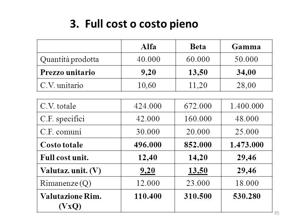 85 3. Full cost o costo pieno AlfaBetaGamma Quantità prodotta40.00060.00050.000 Prezzo unitario9,2013,5034,00 C.V. unitario10,6011,2028,00 C.V. totale
