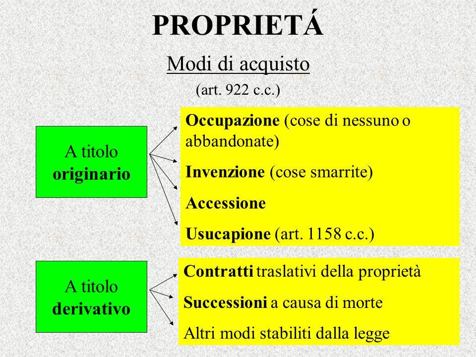 PROPRIETÁ Modi di acquisto (art. 922 c.c.) A titolo originario Occupazione (cose di nessuno o abbandonate) Invenzione (cose smarrite) Accessione Usuca