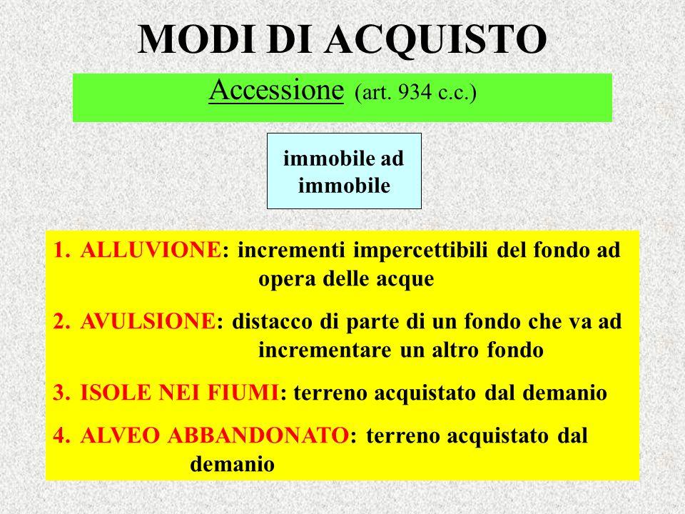 MODI DI ACQUISTO Accessione (art. 934 c.c.) immobile ad immobile 1.ALLUVIONE: incrementi impercettibili del fondo ad opera delle acque 2.AVULSIONE: di