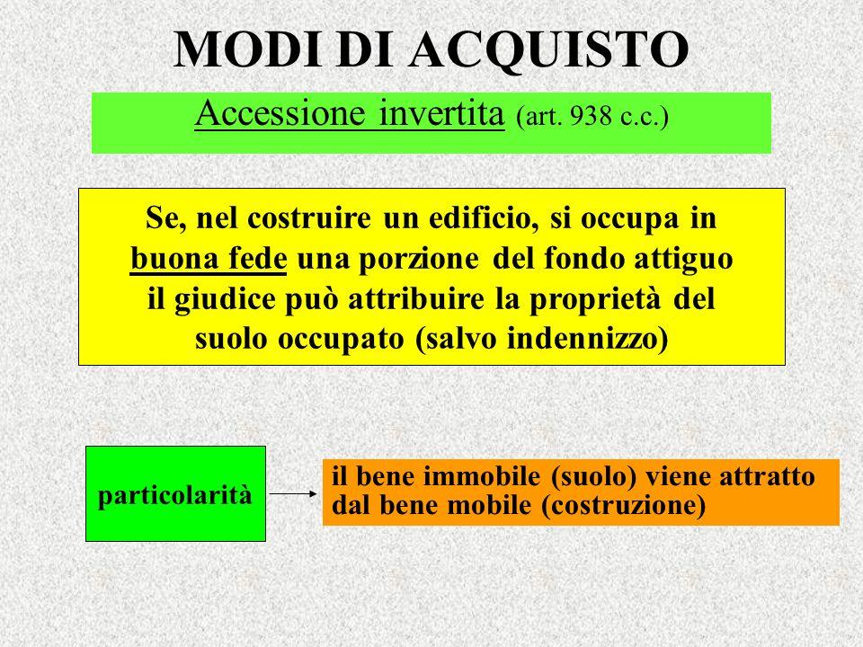 MODI DI ACQUISTO Accessione invertita (art. 938 c.c.) Se, nel costruire un edificio, si occupa in buona fede una porzione del fondo attiguo il giudice