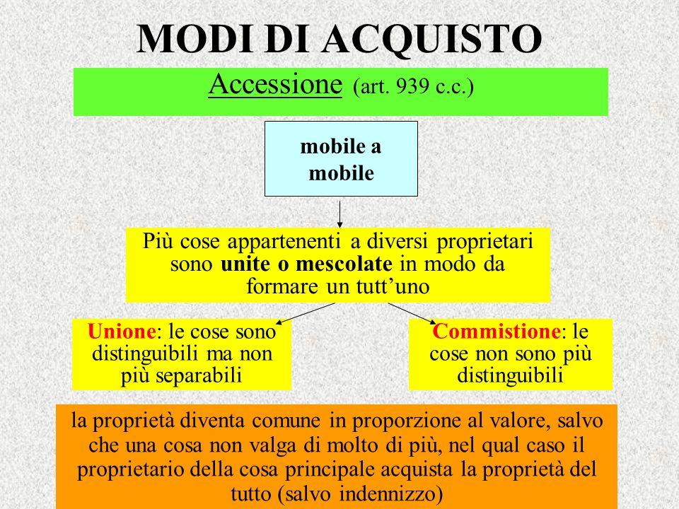 MODI DI ACQUISTO Accessione (art. 939 c.c.) mobile a mobile Più cose appartenenti a diversi proprietari sono unite o mescolate in modo da formare un t