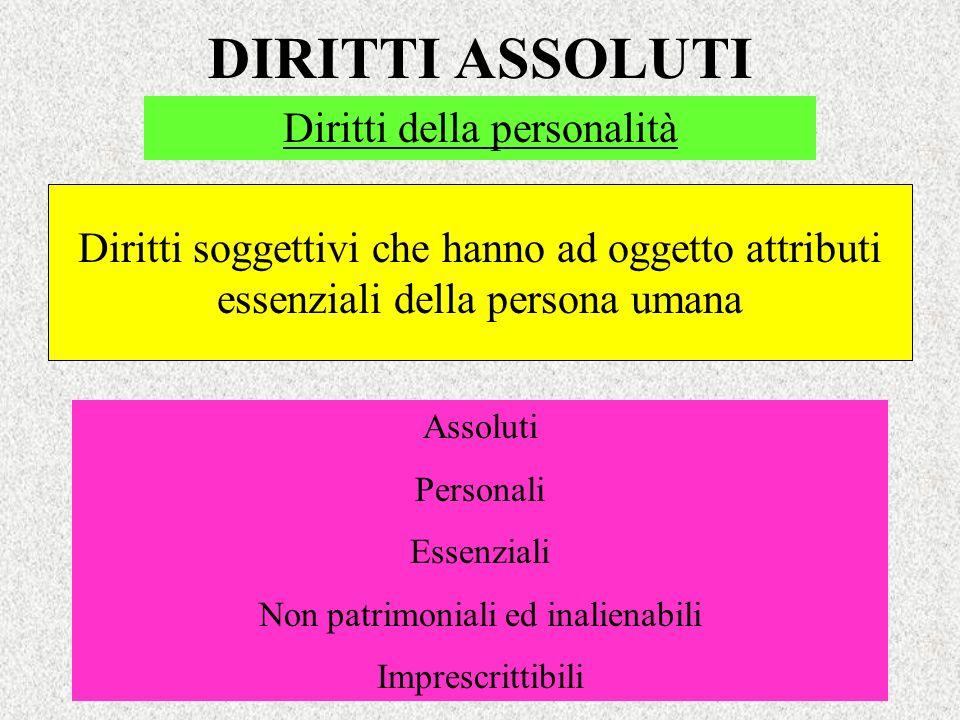 DIRITTI ASSOLUTI Diritti della personalità Diritti soggettivi che hanno ad oggetto attributi essenziali della persona umana Assoluti Personali Essenzi