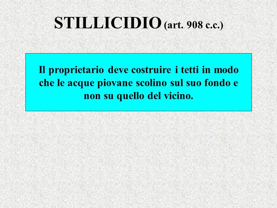 STILLICIDIO (art. 908 c.c.) Il proprietario deve costruire i tetti in modo che le acque piovane scolino sul suo fondo e non su quello del vicino.