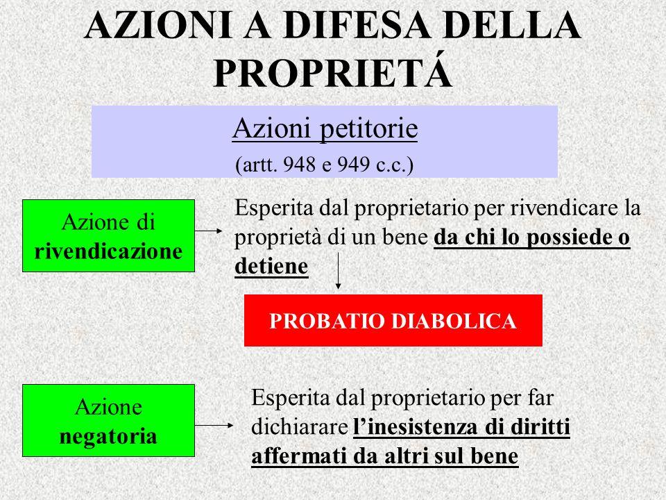 AZIONI A DIFESA DELLA PROPRIETÁ Azioni petitorie (artt. 948 e 949 c.c.) Azione di rivendicazione Esperita dal proprietario per rivendicare la propriet